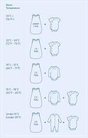 Baby Sleeping Bag Tog Chart Sleeping Bag Guide