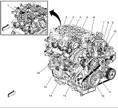 2006 buick engine diagram 2006 wiring diagrams collections buick north star engine diagram qa blob qa blobid 6985892686051479952