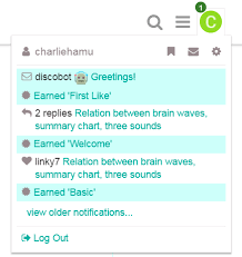 Relation Between Brain Waves Summary Chart Three Sounds