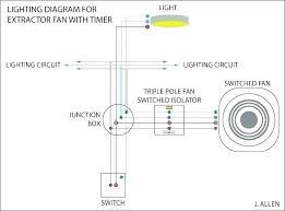 wiring bath exhaust fan circuit connection diagram \u2022 extractor fan wiring diagram uk bathroom fan with light wiring diagram cool wiring diagram for rh yasaimura club wiring bathroom exhaust