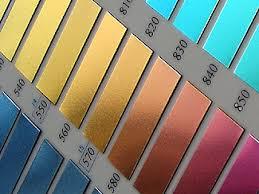 Titanium Temperature Color Chart Titanium Information