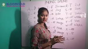 The phonetic spelling of the individual letters uses the international phonetic alphabet (ipa), which enables us to represent the sounds of a language. Learn Phonics Through Hindi Sounds Of Alphabets A To Z Learn English Phonics Lkg And Ukg Youtube