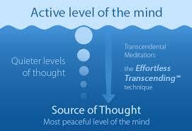 Transcendental Meditation Mantras List Of Tm Mantras