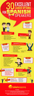excellent career options for spanish speakers infographic jobs for spanish speakers