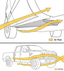 electric running boards wiring solution of your wiring diagram guide • amp research official home of powerstep bedstep bedstep2 rh amp research com best electric running boards