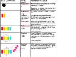 resume sopor pay to do best university essay on pokemon go local aqa biology unit synoptic essay synoptic essay plans ib biology extended essay topic help stars based