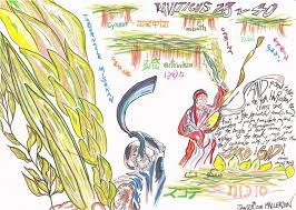 Leviticus 23 33 44 The Feasts Of The Lord Tabernacles