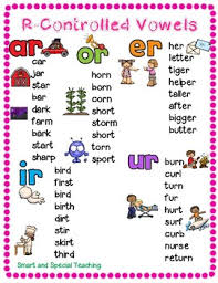 Wilson Vowel Chart Fundations Vowel Chart Worksheets Teaching Resources Tpt