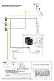 electric brewery biab wiring diagram brewing rims tube controller build home brew forums