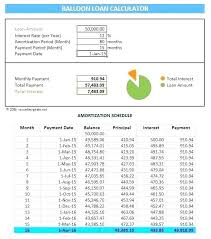 Vehicle Amortization Chart Mortgage Amortization Calculator Excel Spreadsheet Extra