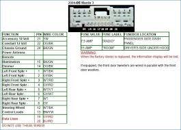 pioneer deh p6000ub wiring diagram bestharleylinks info wiring diagram for a pioneer deh-p31 pioneer deh 1200mp wiring diagram wiring diagrams