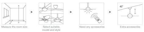 how to measure fan size how to choose a ceiling fan size ceiling fan light bulb size soul