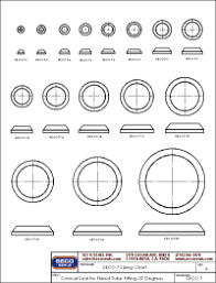 Link Seal Chart Copper Link Seal Size Chart