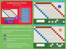 Montessori Geography Charts Subtraction Charts Mobile Montessori