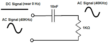 High Pass Filter Explained