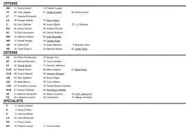Rams Week 1 53 Man Depth Chart Turf Show Times