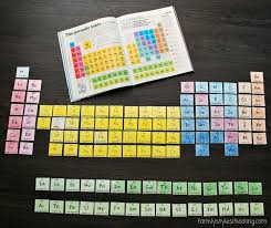 How to Memorize the Periodic Table Painlessly - Family Style Schooling
