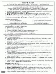 Sample Resume For Graduate School Application Free Sample Resumes