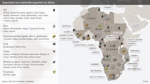 Africa's most important exporters