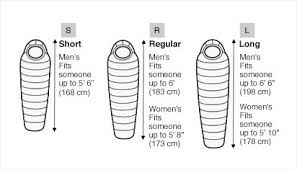 Size Fit Guide