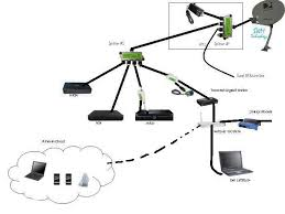 directv genie wiring diagram dolgular
