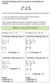 graphing linear equations in slope intercept form elegant beautiful y worksheets writing worksheet doc