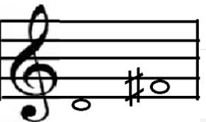 Intonasi adalah ketepatan suatu nada ( bunyi nada yang tepat ) bisa juga disebut tinggi rendahnya nada. Soal Sbdp Materi Interval Nada Dan Tanda Tempo Osnipa