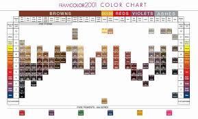 Conclusive Loreal Hair Color Conversion Chart Framesi 2001