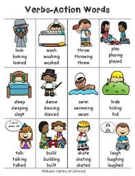 Action Words Chart With Pictures Action Words Anchor Chart