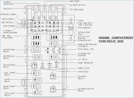 1995 ford explorer stereo wiring diagram tangerinepanic com 30 great 94 explorer fuse box diagram 1995 ford explorer stereo wiring diagram
