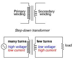 is the earth an electromagnetic coil, step up or down transformer? step down transformer 230v to 12v at Step Down Transformer Diagram