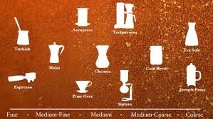 1 cup of chemex coffee: How To Make Perfect Coffee The Atlantic