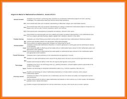What Are Professional Goals 9 10 Professional Goal Statement Examples Juliasrestaurantnj Com