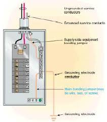 Grounding Electrode Conductor Size Chart Grounding And Bonding Of Electrical Systems Help Ez Pdh Com