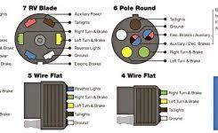 hoppy trailer wiring diagram & amazon com hopkins 40915 plug in 7 blade trailer plug wiring diagram at Hopkins Trailer Adapter Wiring Diagram
