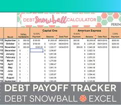 credit card payoff calculator excel debt payoff spreadsheet debt snowball excel credit card