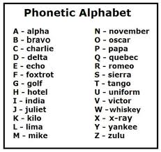 The nato phonetic alphabet is a spelling alphabet, a set of words used instead of letters in oral thus this alphabet can be reffered as the icao/itu/nato phonetic alphabet or international. Military Phonetics The U S Army Phonetic Alphabet Military Alphabet Alphabet Charts