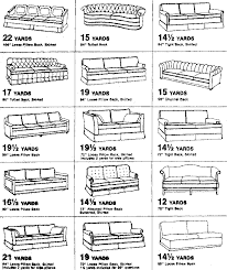 Upholstery Chart For Furniture Furniture Upholstery Charts Furniture Covers Reupholster