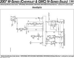 2007 w series chevrolet gmc n series isuzu 250 npr w3500 gmc n series