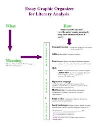 best literary analysis giver images the giver sharepdf net assets essay graphic organizer