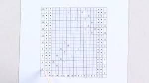 How To Read Lace Knitting Charts Reading Knitting Charts How To Read A Knitting Chart