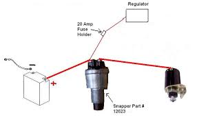 wiring diagram for push button starter switch the wiring diagram electric to recoil lawnsite wiring diagram