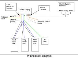 wiring diagram for kwikee step wiring image wiring garnet aladdin harness for 709 rp seelevel ii tank monitoring system on wiring diagram for kwikee