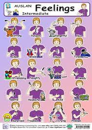 Basic Asl Signs Chart Indian Sign Language Chart Bi