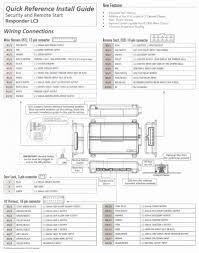 viper 5901 wiring diagram online schematic diagram \u2022 Viper 5704V Remote Start Diagram viper 5901 wiring harness wiring diagram u2022 rh zerobin co viper 5901 alarm wiring diagram viper