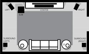 home theater subwoofer setup plain room v2 jpg