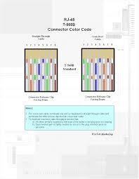 rj11 wiring color code rj11 image wiring diagram rj11 wiring color code diagram a magnetic contact switch wiring on rj11 wiring color code