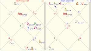 Relocation Natal Chart Vedic Chart Relocation