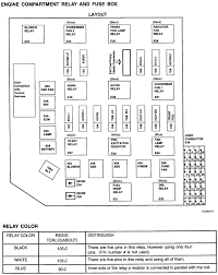 2000 hyundai elantra fuse box wiring diagram structure hyundai accent 2000 fuse diagram wiring diagram user 2000 hyundai elantra fuse box