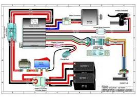 similiar chinese go kart wiring diagram keywords wiring diagram together electric scooter wiring diagrams on go